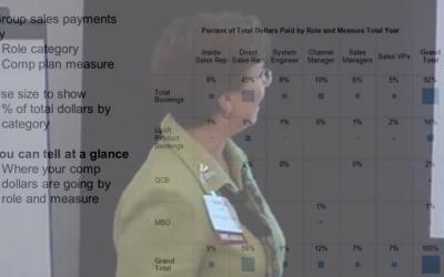 Presentation: Visual Analytics for Comp Plan Assessment